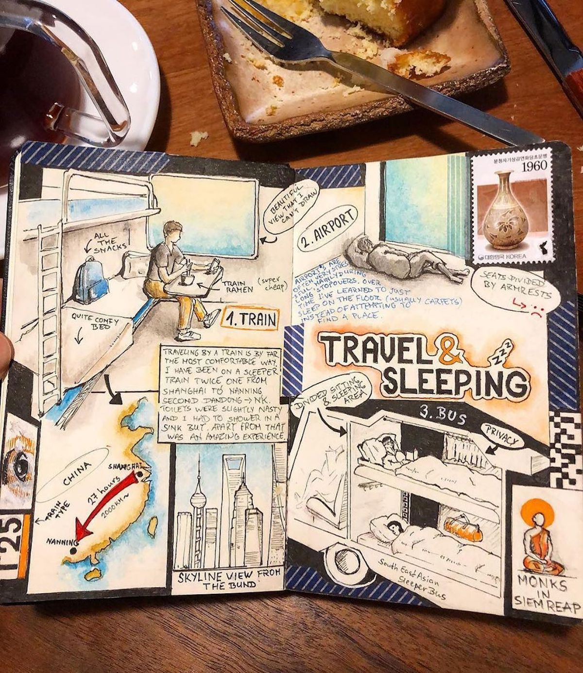 Best Travel Journals by Adam Hackländer