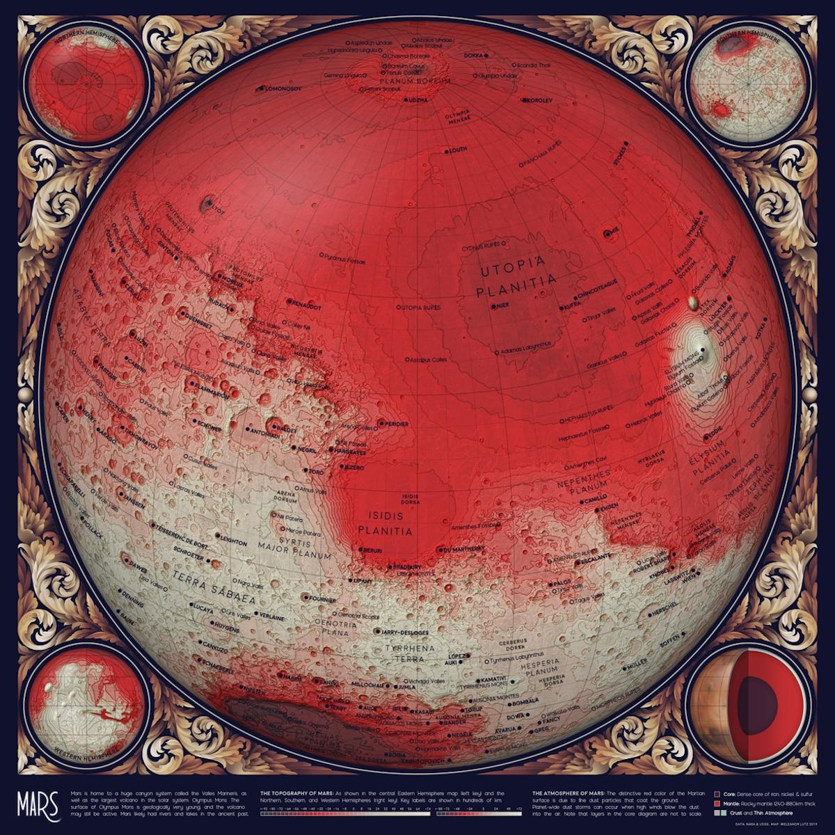 Mapa de Marte vintage