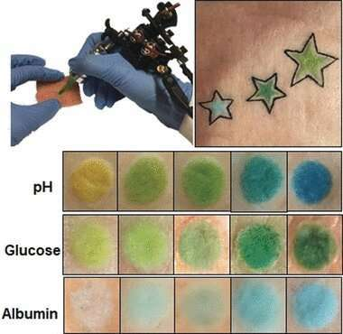 Color Changing Tattoos