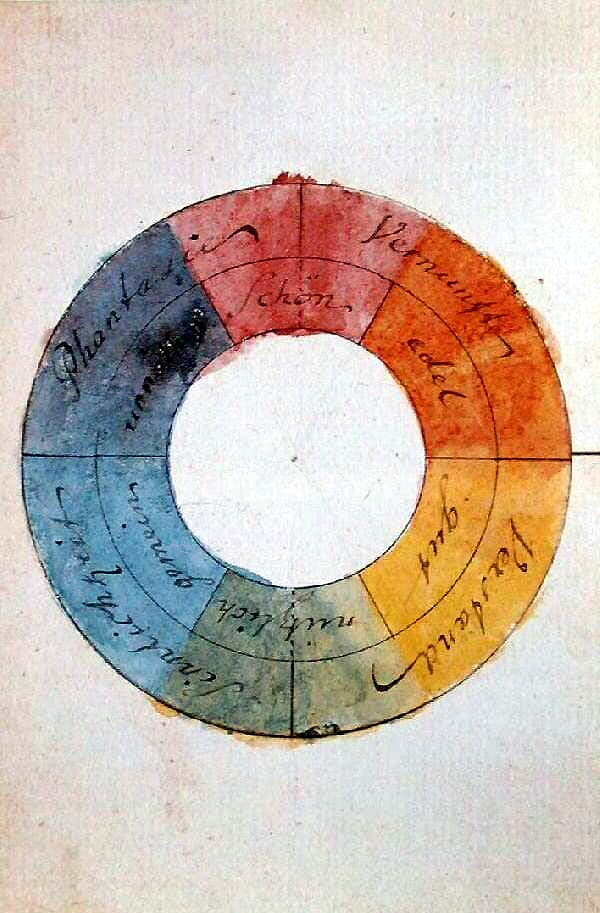 Color Wheel History