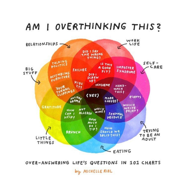 Am I Overthinking This? Chart Illustrations by Michelle Rial