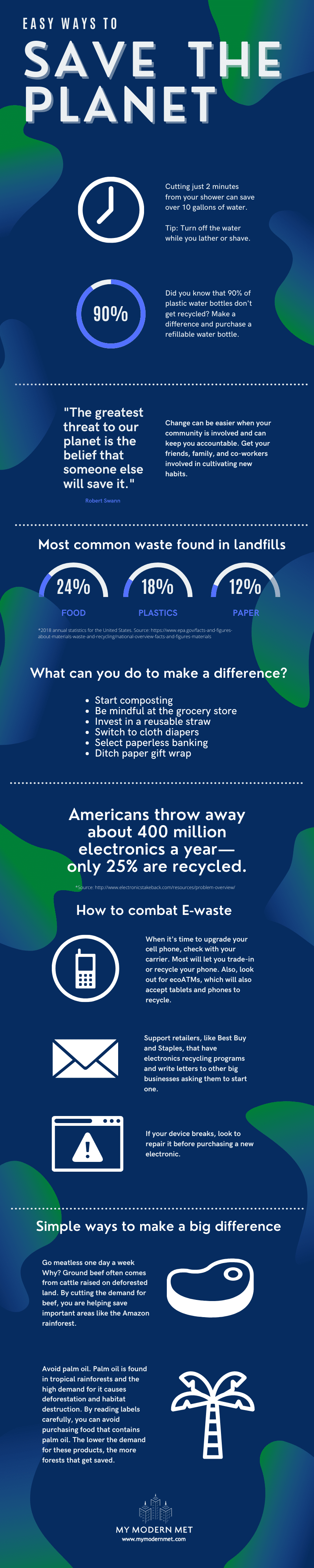 Ways to Save the Planet Infographic