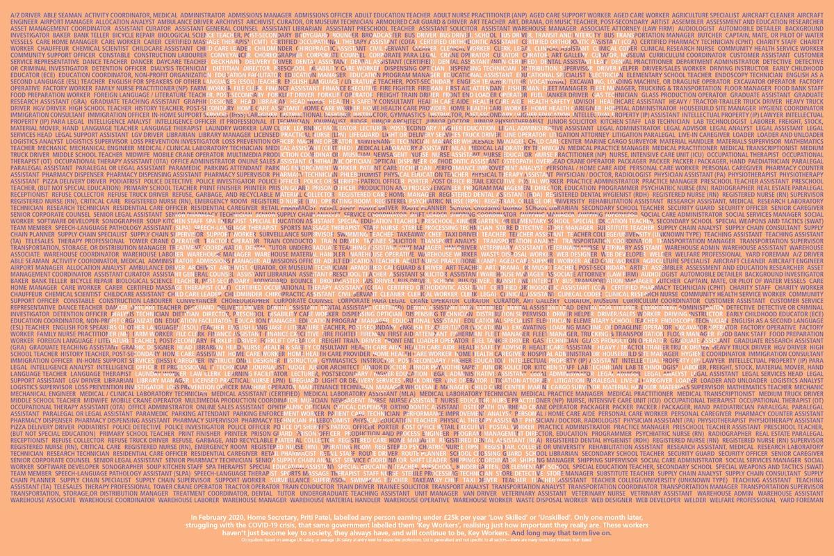 Low Skilled Workers Poster Craig Oldham