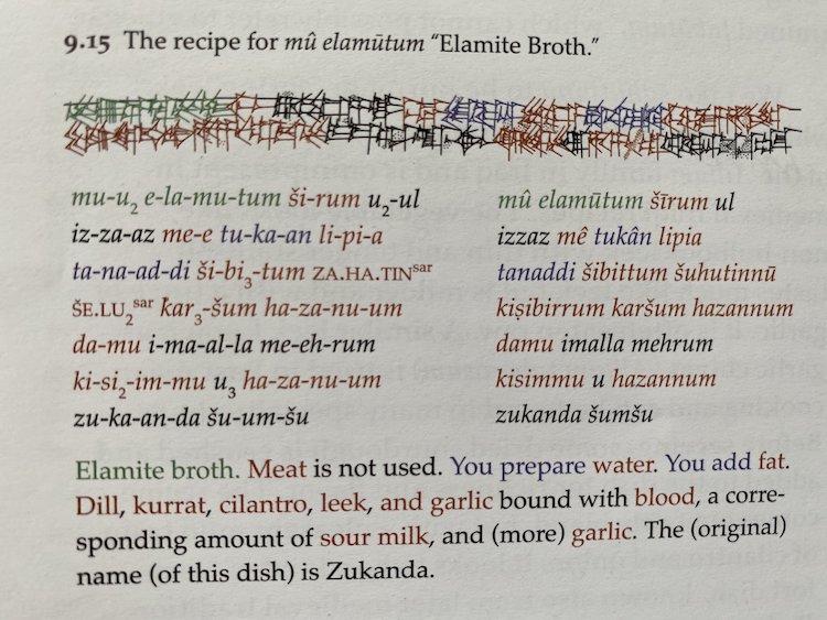 Comida de la antigua Mesopotamia