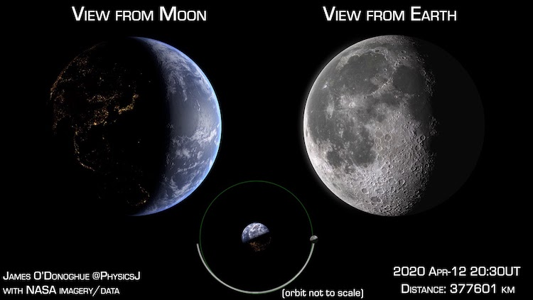 Earth and Moon Perspectives
