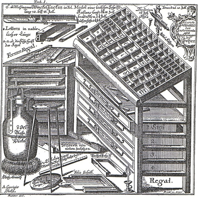 Typsetter Sorting Cases 1740
