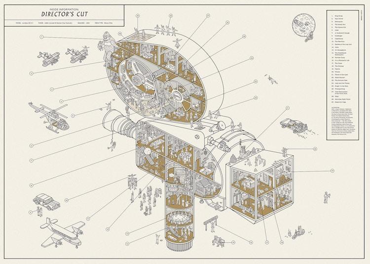 Infografia de cine por Dorothy Studio