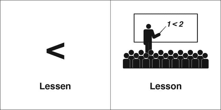 Lessen and Lesson Homophones