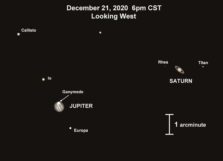 Jupiter Saturn conjuncion en solsticio de invierno