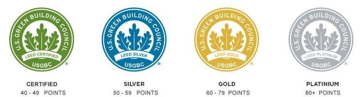 How LEED and Other Certification Systems Help Us Measure the Sustainability of Buildings