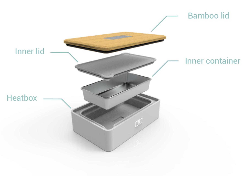 Diagram of Heatbox the Self Heating Lunchbox