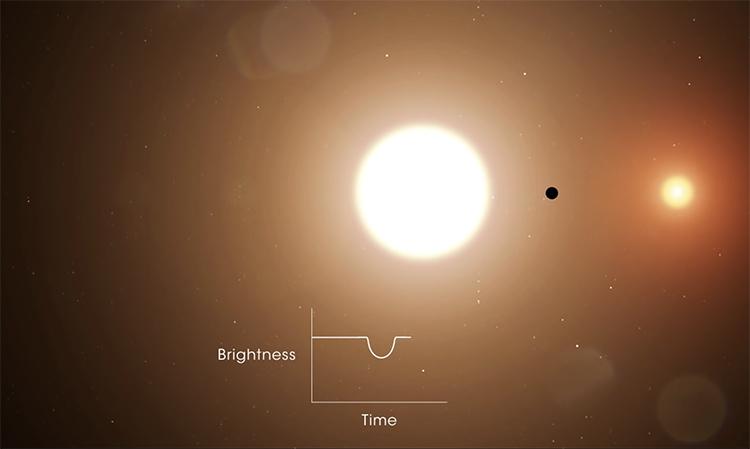 NASA TOI-1338-b Teen Discovers New Planet At Internship