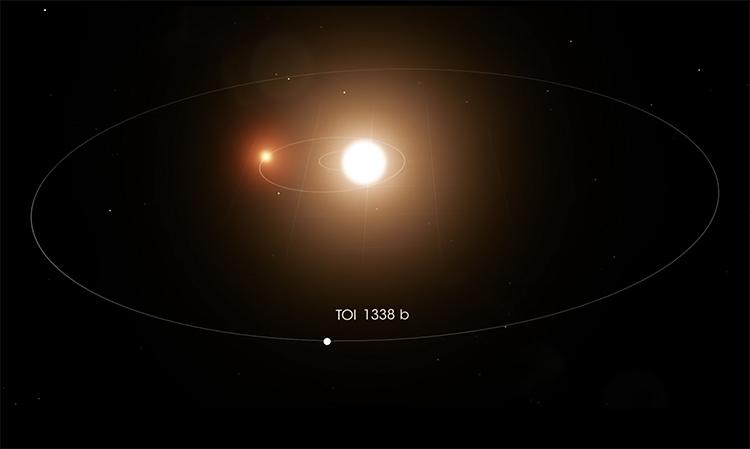 NASA TOI-1338-b Un adolescent découvre une planète pendant son stage