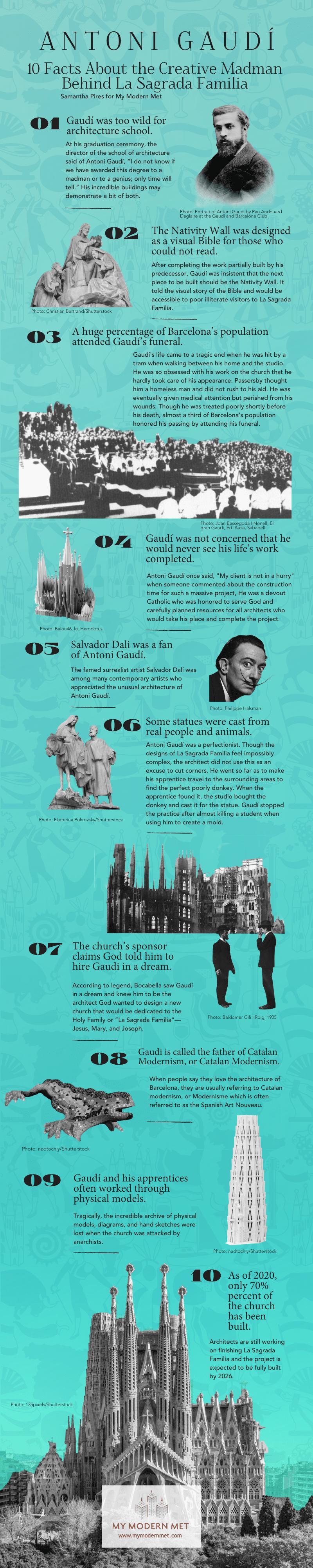 Antoni Gaudi Infographic