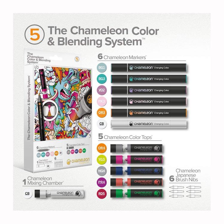 Chameleon Color and Blending System