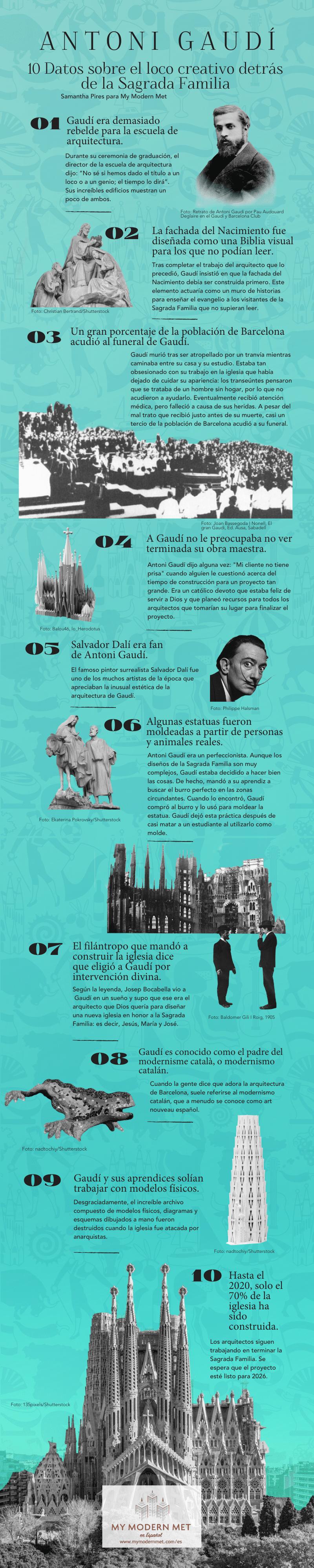 Infografía de Antoni Gaudí