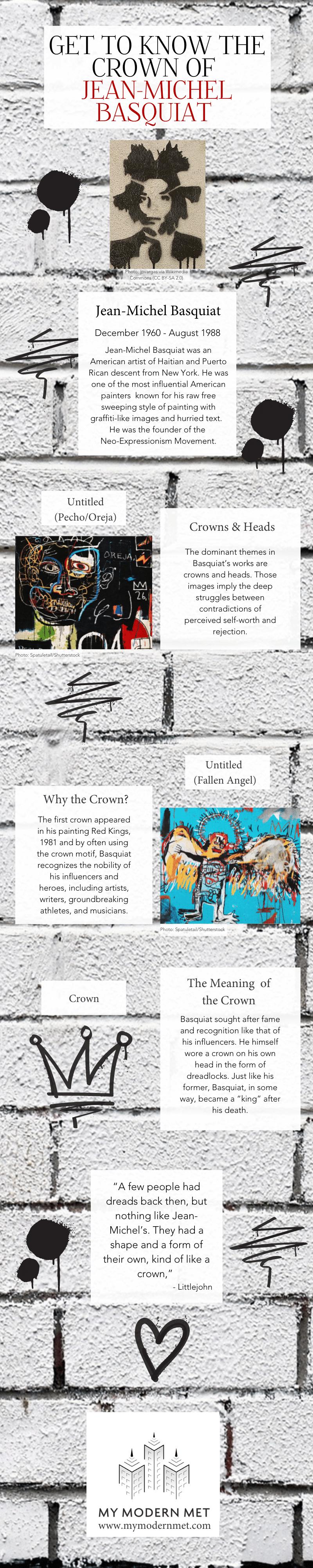 Jean-Michel Basquiat Infographic