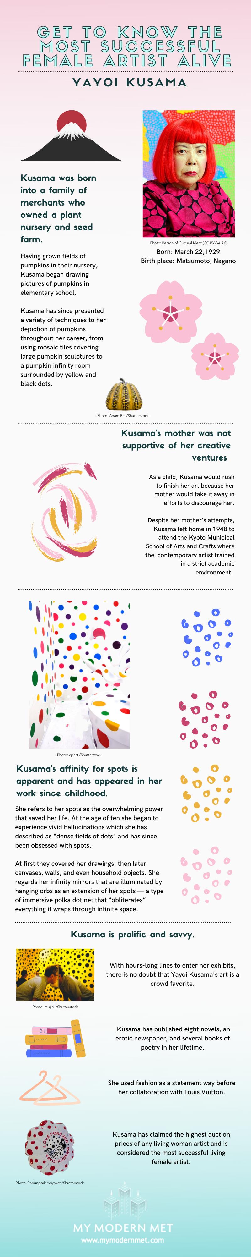 Yayoi Kusama Infographic