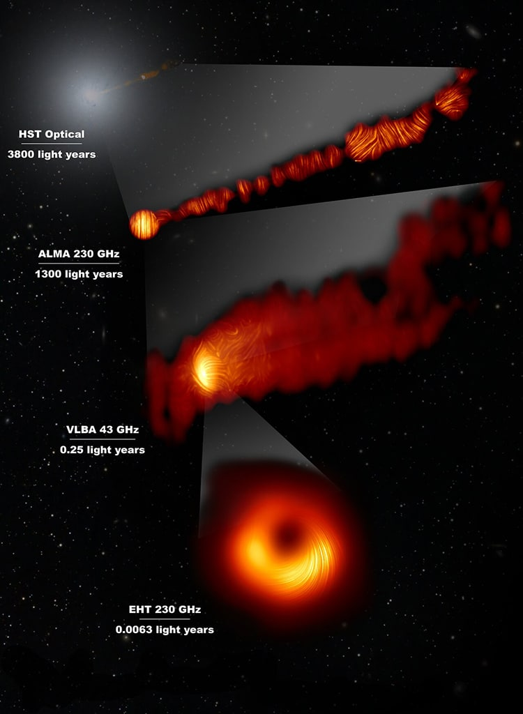 View of the M87 Jet in the visible and Polarised-light view Magnetic Fields