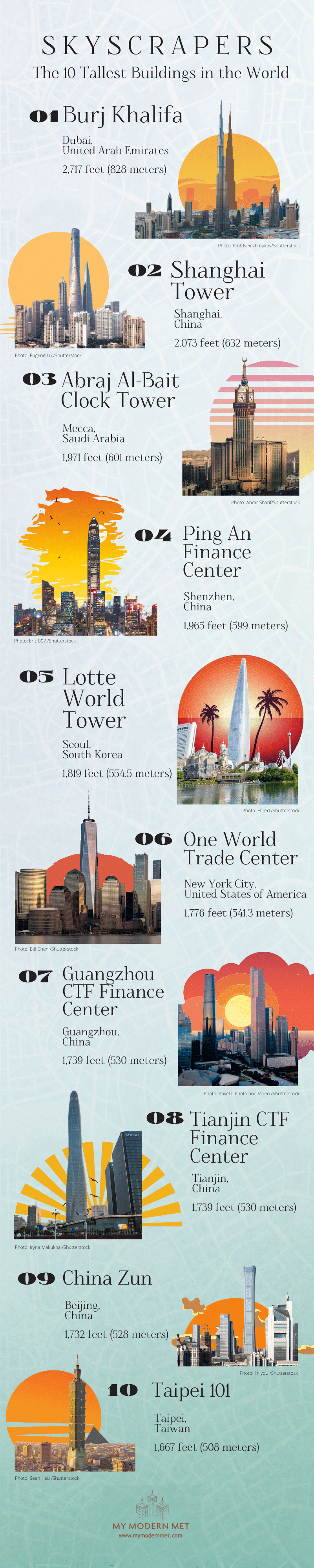 Infographic of the Tallest Buildings in the World