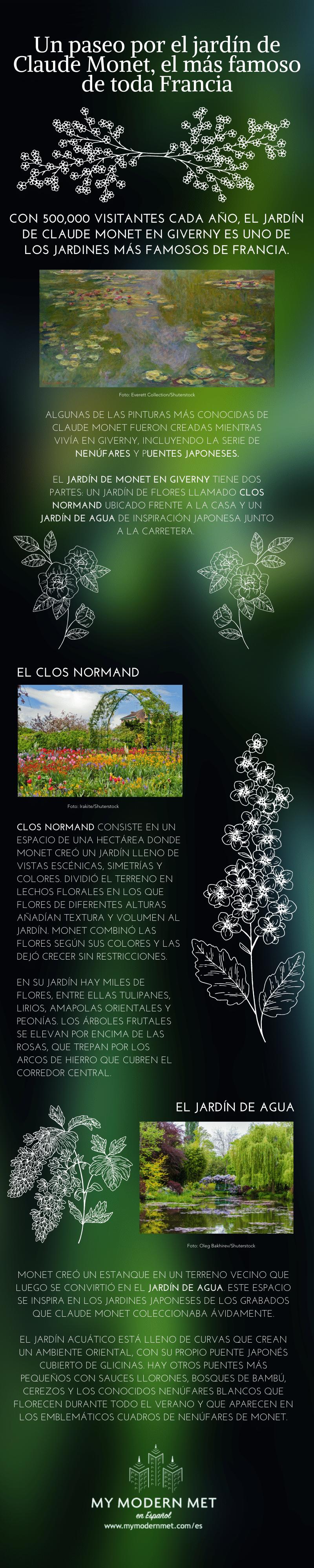 Infografía del jardín de Monet