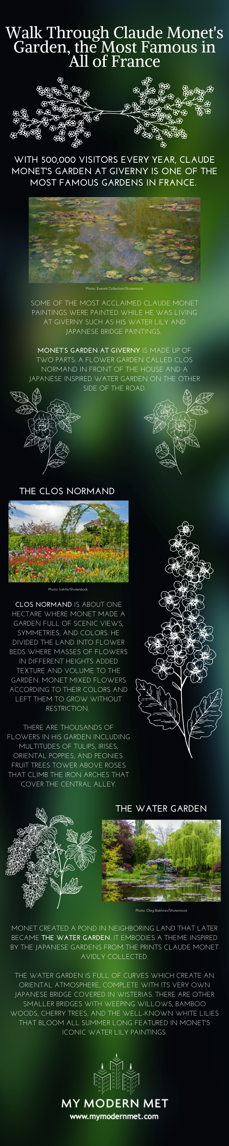 Claude Monet's Garden at Giverny Infographic by My Modern Met