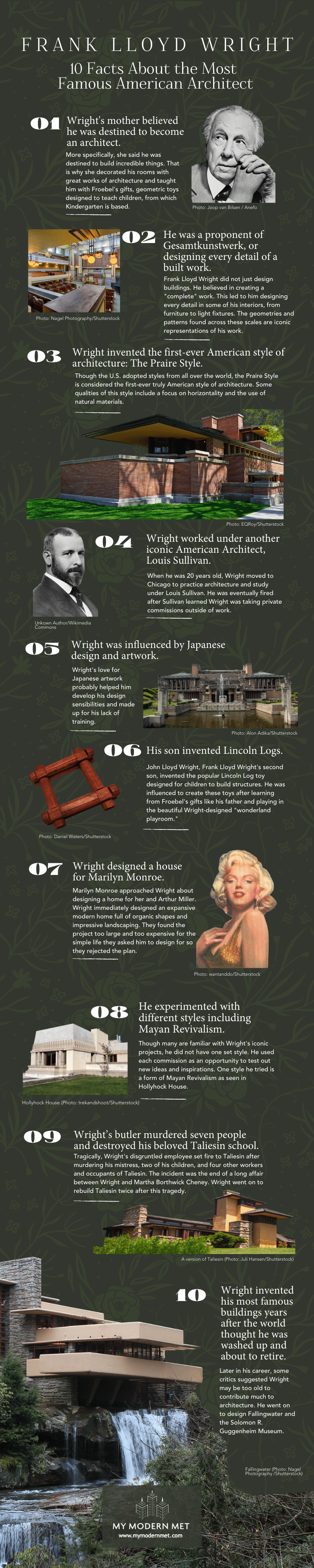 Frank Lloyd Wright Facts Infographic