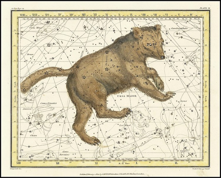 Famous Constellations