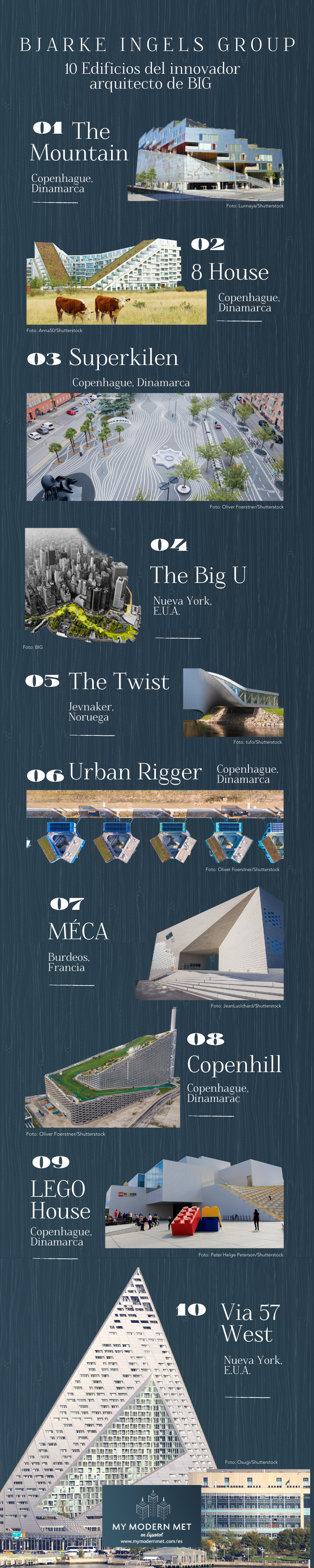 Infografía de edificios de Bjarke Ingels Group