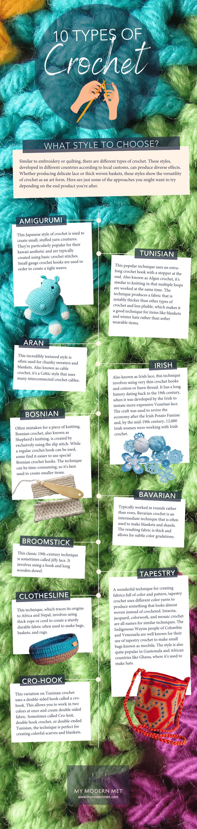 Types of Crochet Infographic
