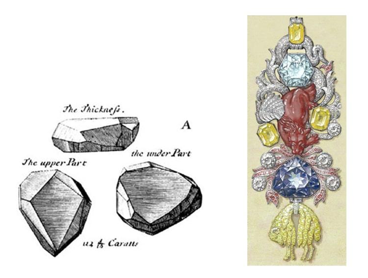 Tavernier Blue and French Blue Diamonds
