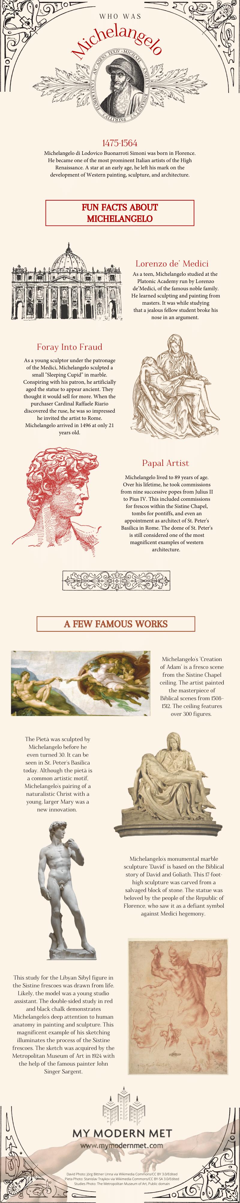 Michelangelo Infographic