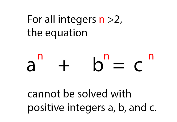 Fermat's Last Theorem, An Important Step in Math History