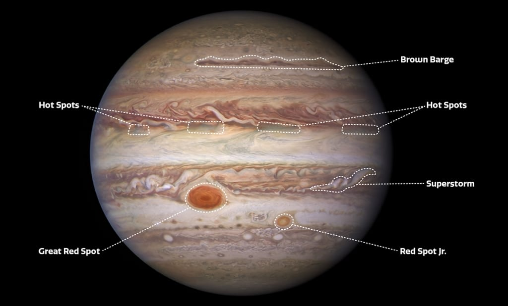 Labeled Image of Jupiter SHowing Storms and Bulge
