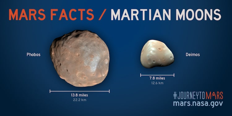 Does Mars Have a Moon