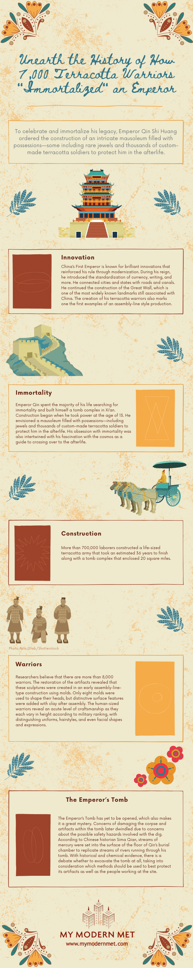 Terracotta Warriors Infographic