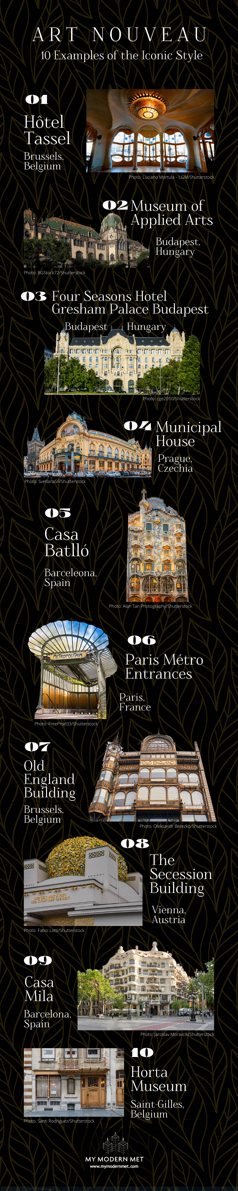 Art Nouveau My Modern Met Infographic