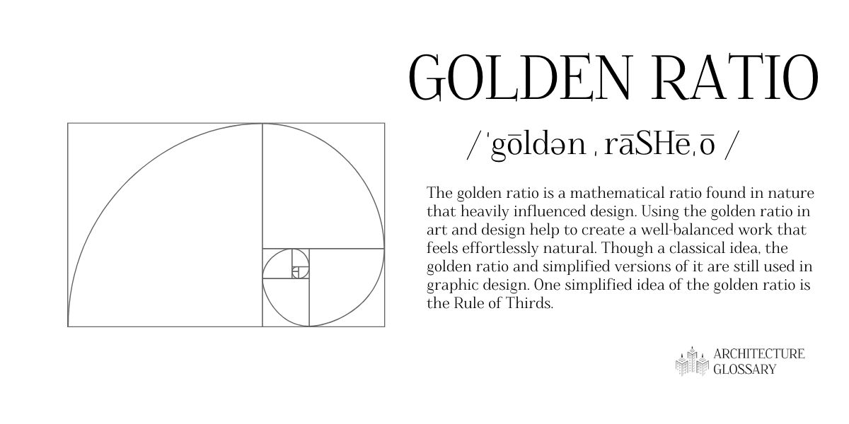 Graphic Design Terms by My Modern Met
