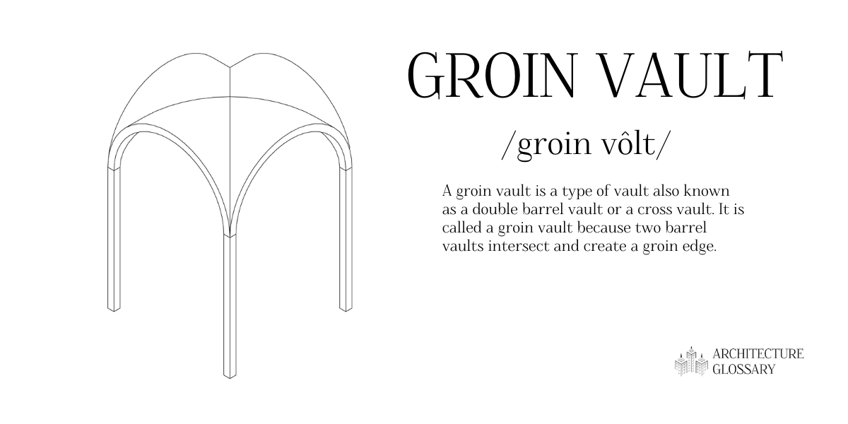 Groin Vault Definition - 100 Architecture Terms to Help You Describe Buildings Better