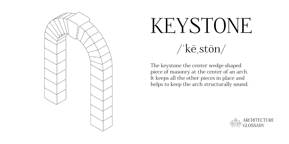 Keystone Definition - 100 Architecture Terms to Help You Describe Buildings Better
