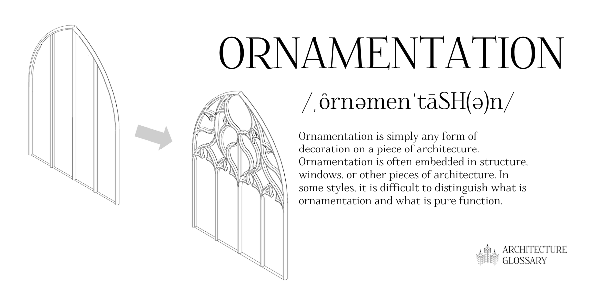 Ornamentation Definition - 100 Architecture Terms to Help You Describe Buildings Better
