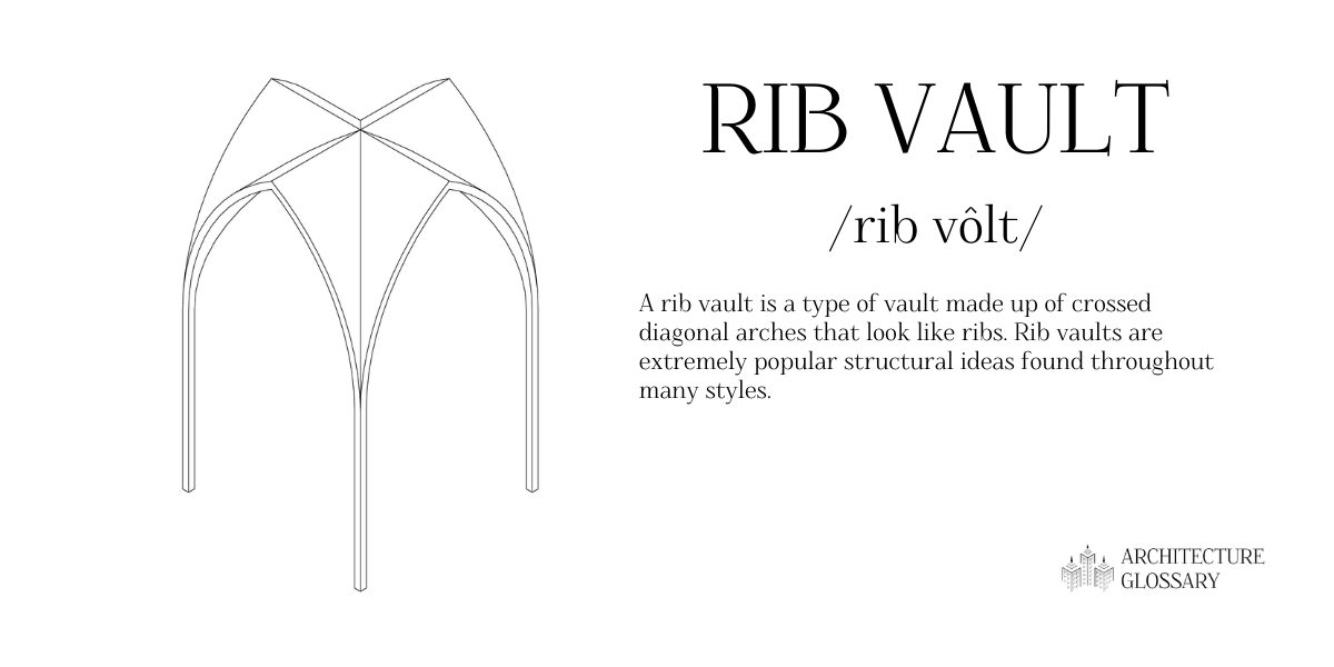 Rib Vault Definition - 100 Architecture Terms to Help You Describe Buildings Better