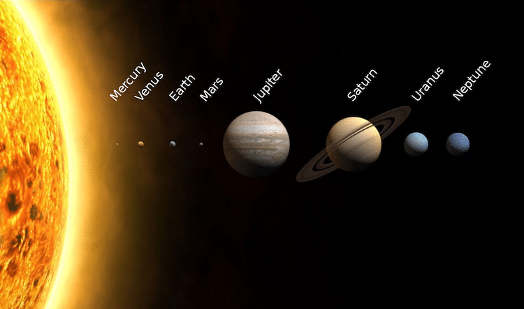 Map of the Solar System