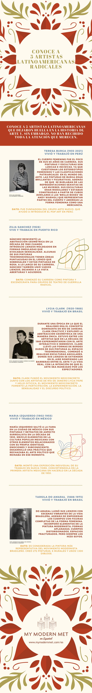 mujeres artistas latinoamericanas