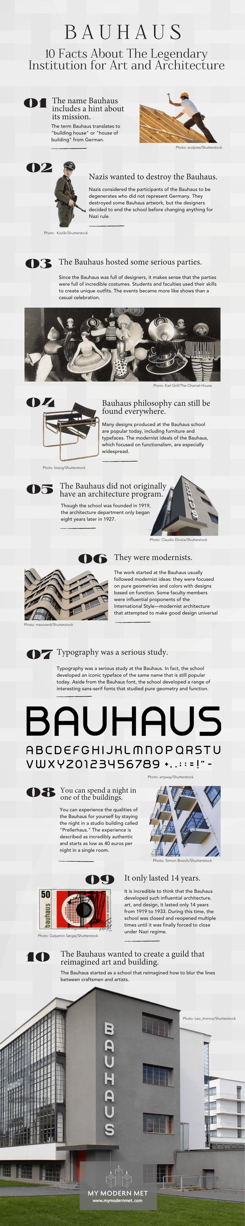 Bauhaus Infographic