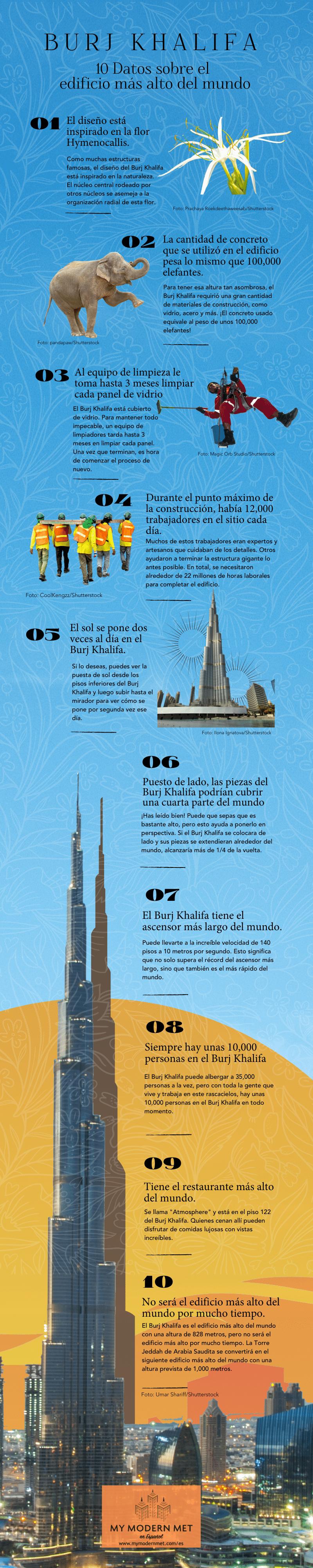 datos curiosos de burj khalifa
