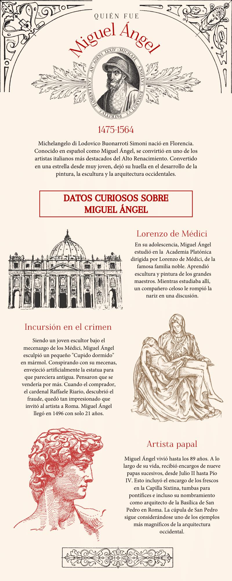 Infografía de Miguel Ángel