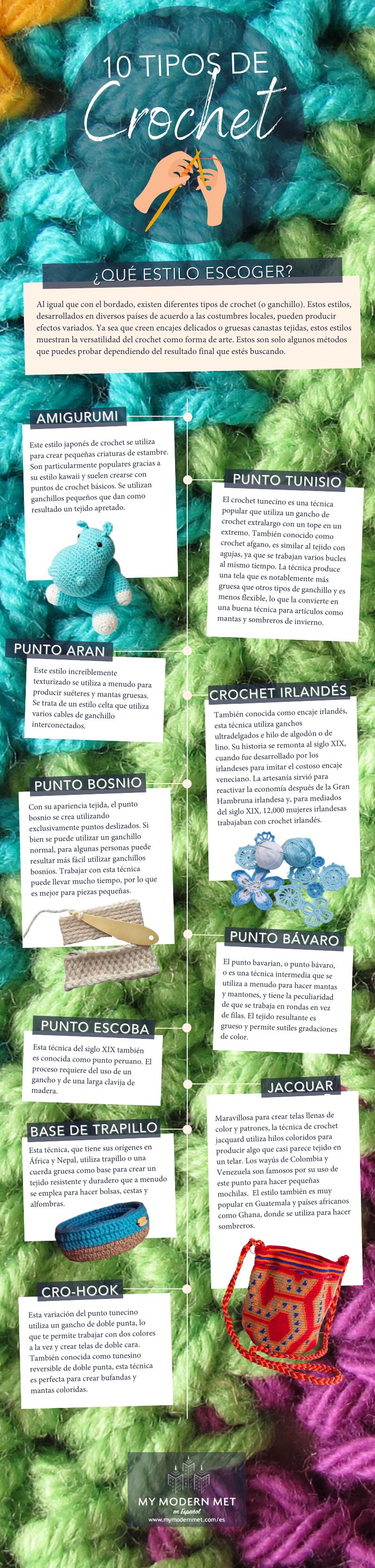 Infografía de tipos de crochet