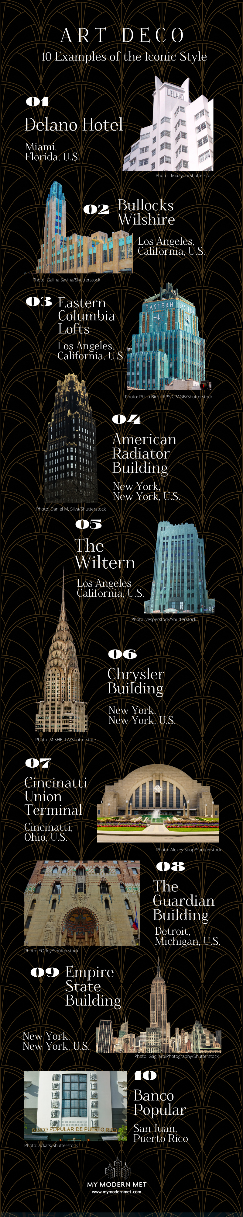 Art Deco Architecture Infographic on My Modern Met
