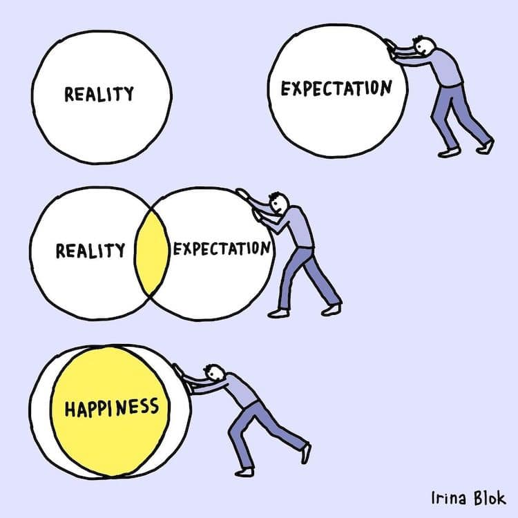 Funny Charts by Irina Blok